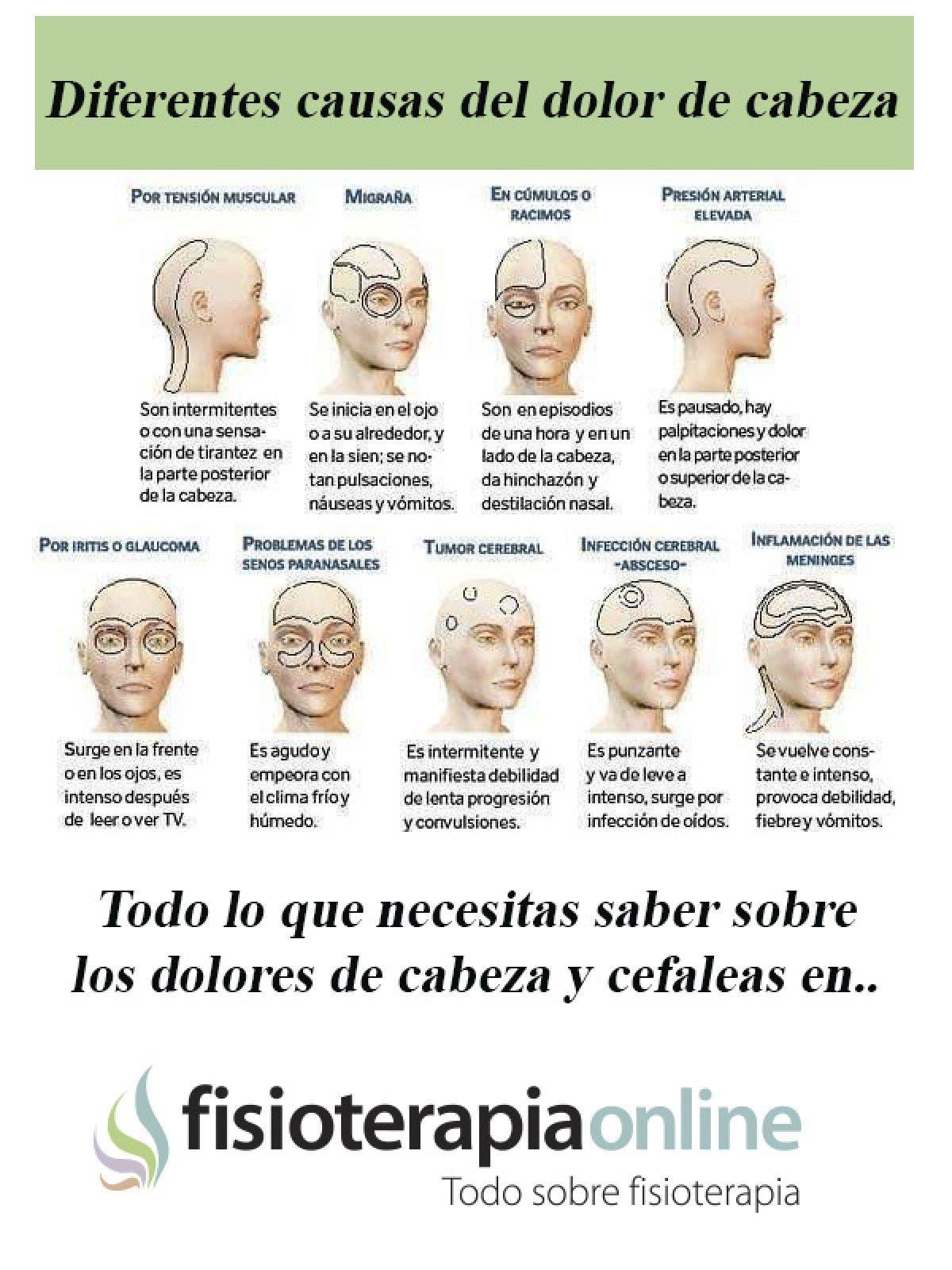 Los dolores de cabeza constantes a sheynom la osteocondrosis