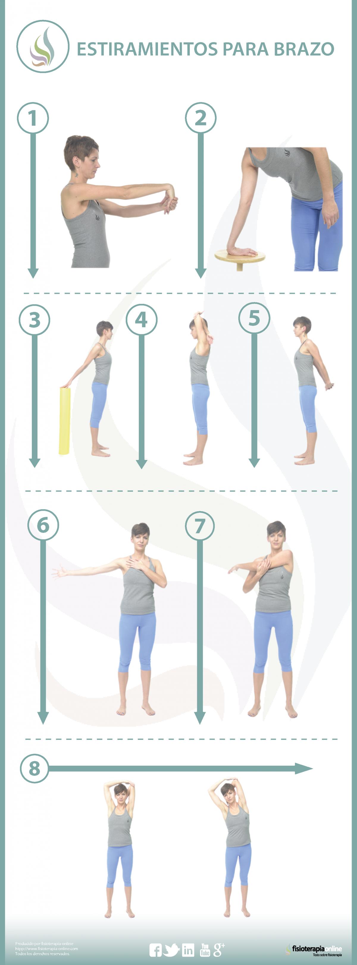 Estiramientos para la articulación del hombro. Deltoides, tríceps y rotadores externos | FisioOnline