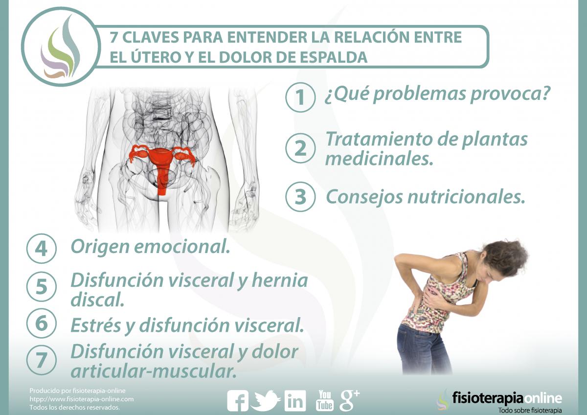 El dolor en la espalda es más alto a la derecha de los riñones al sentar