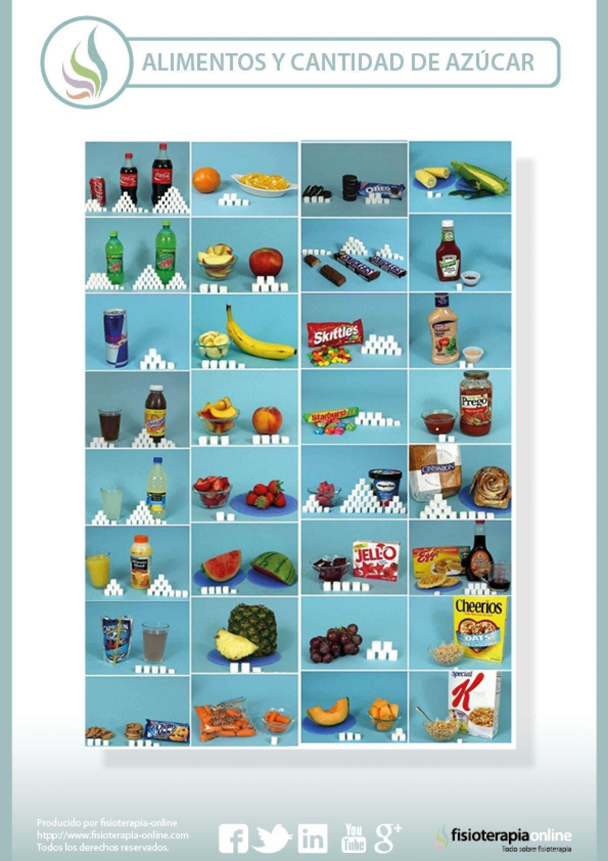 el azúcar una adicción invisible, azúcares libres