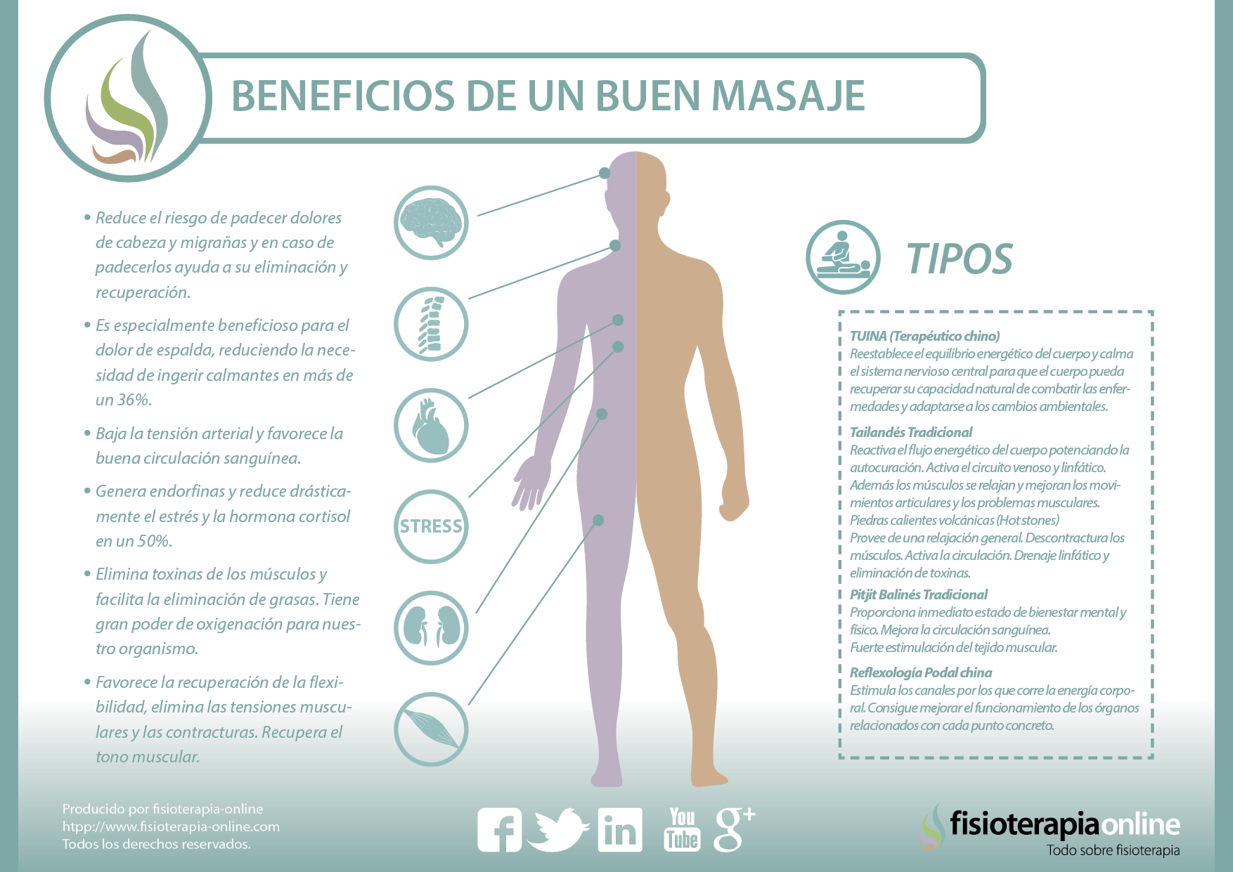Beneficios de un buen masaje