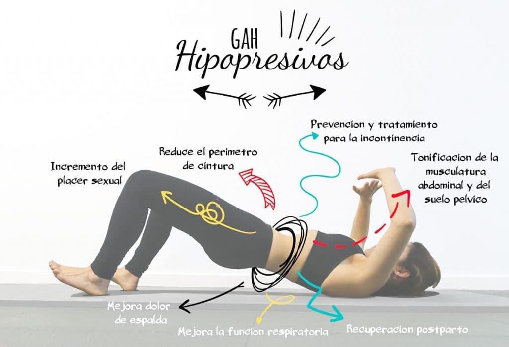 Cómo funciona y cuáles son los efectos del método hipopresivo