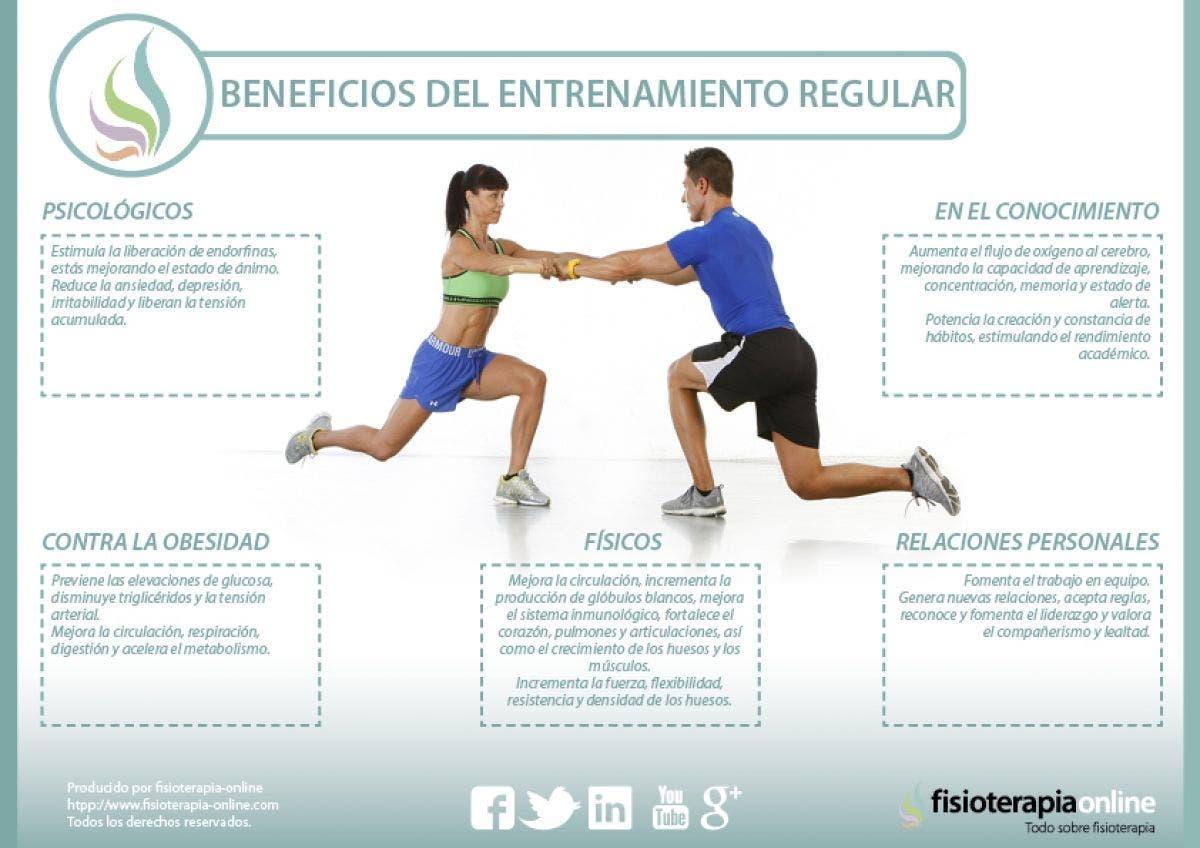 Los beneficios de la actividad física