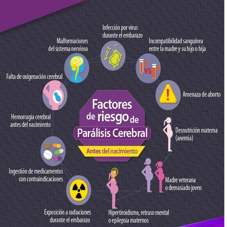 factores de riesgo de la paralisis cerebral