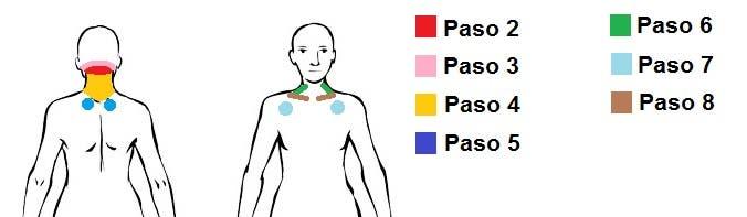 como relajar los nervios de la cabeza y cuello