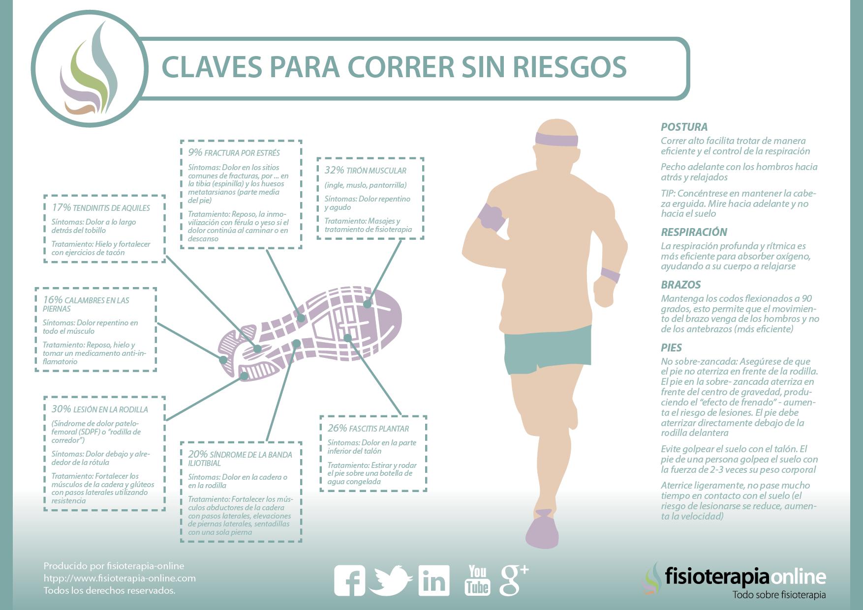 Consejos para correr con salud evitando lesiones y mejorando tu t cnica