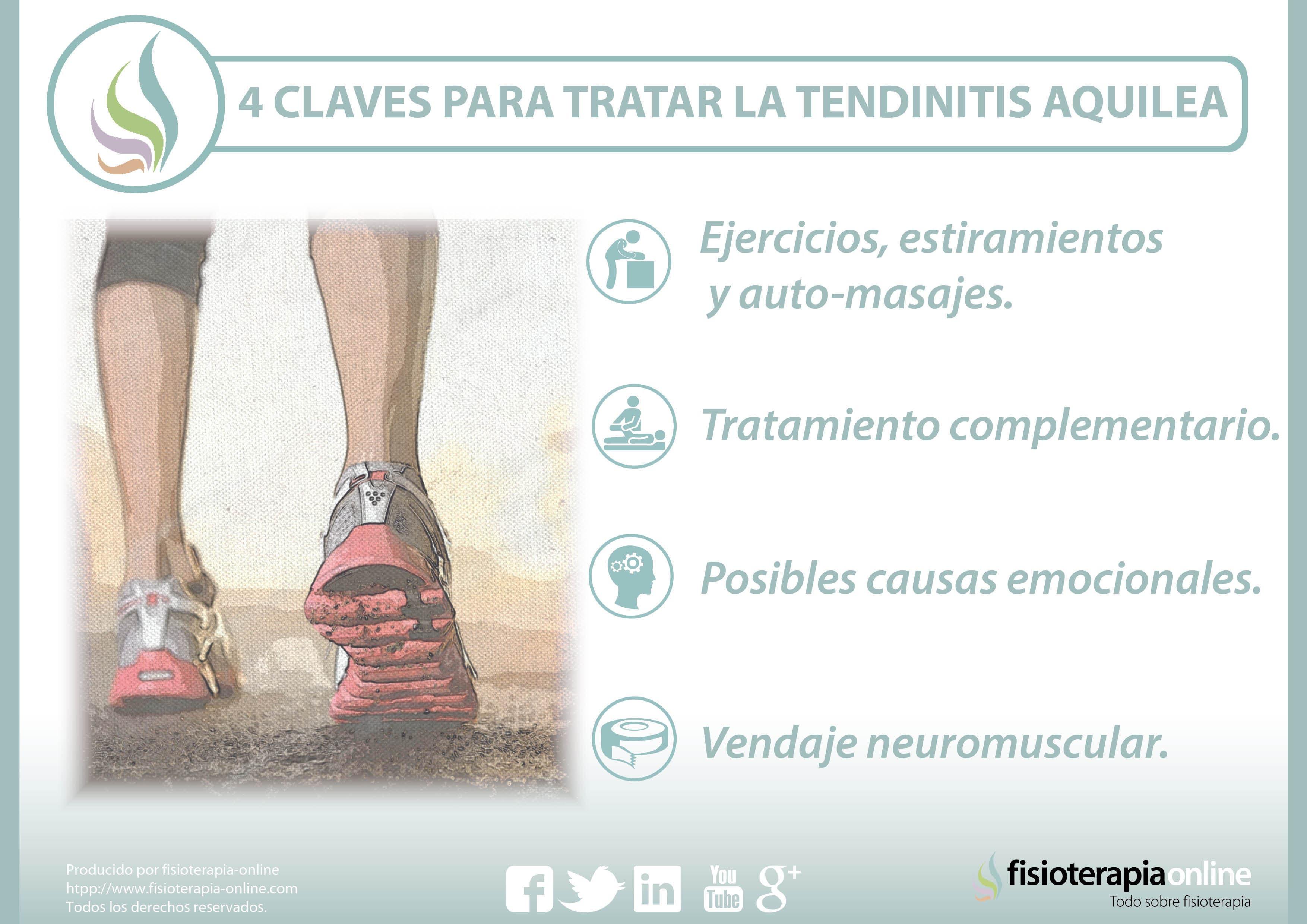 4 claves para tratar la tendinitis aquílea  f94b4ef6801e