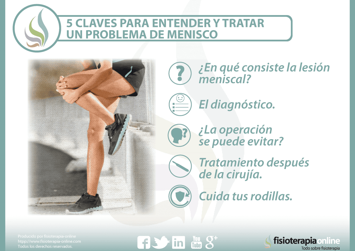 fisioterapia de rodilla meniscos