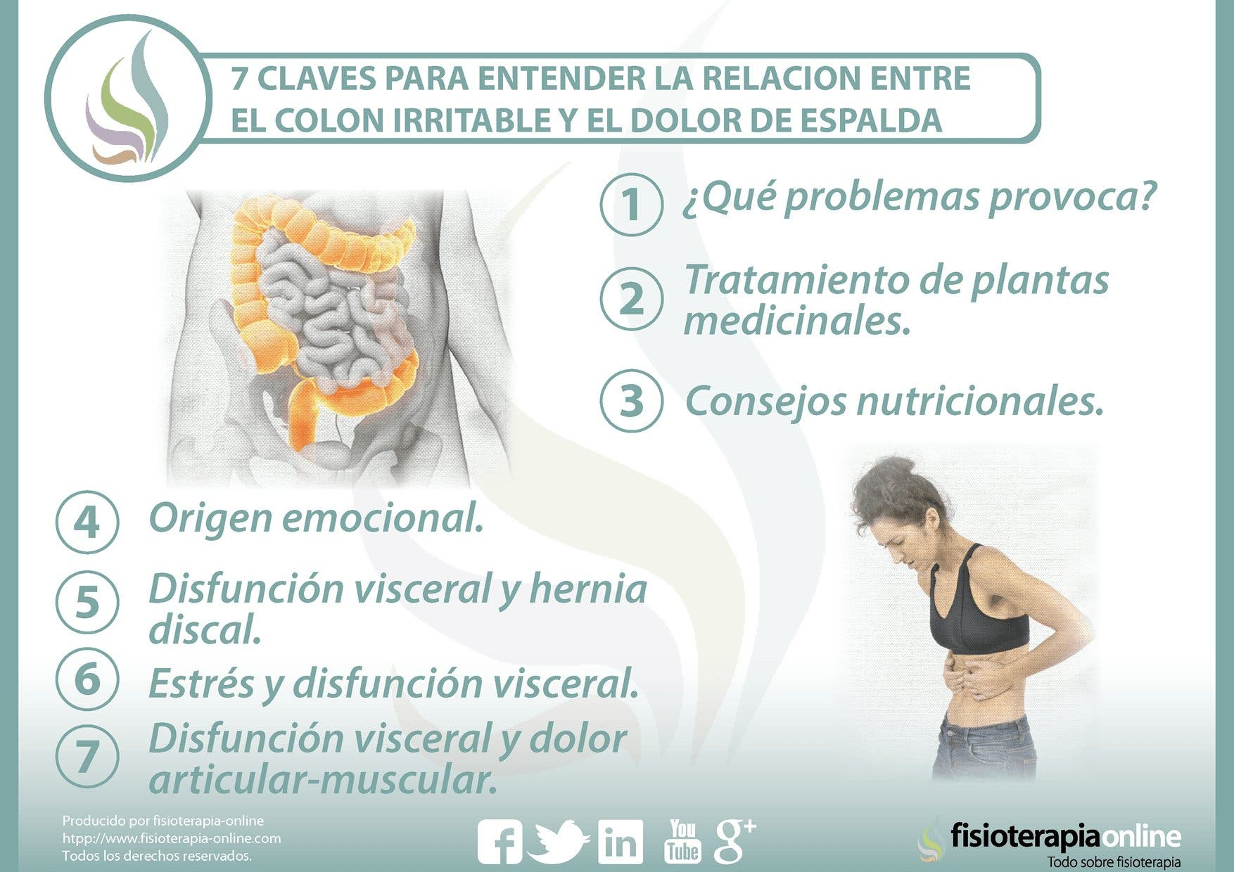 Cancer de colon da dolor de espalda