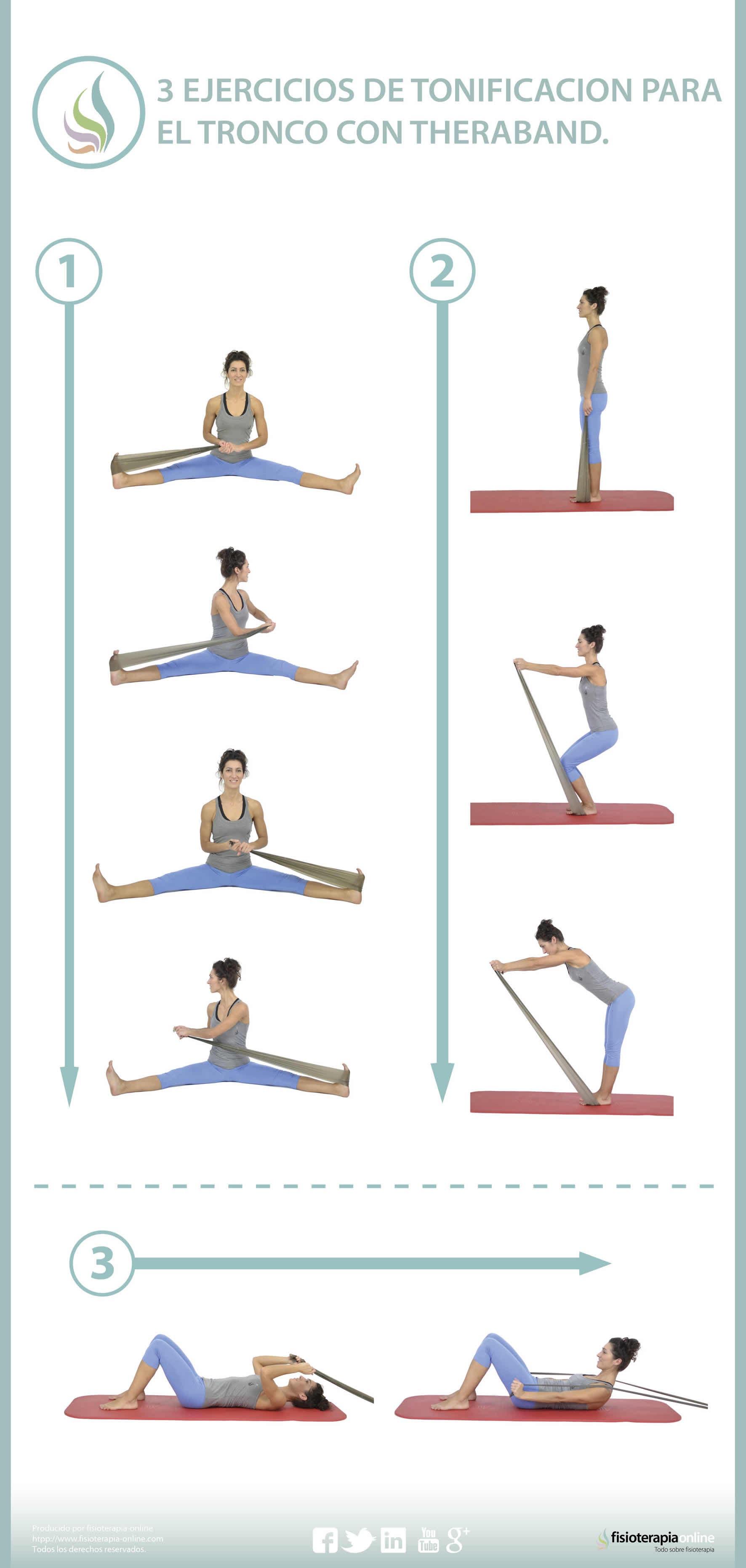 3 ejercicios para fortalecer abdominales