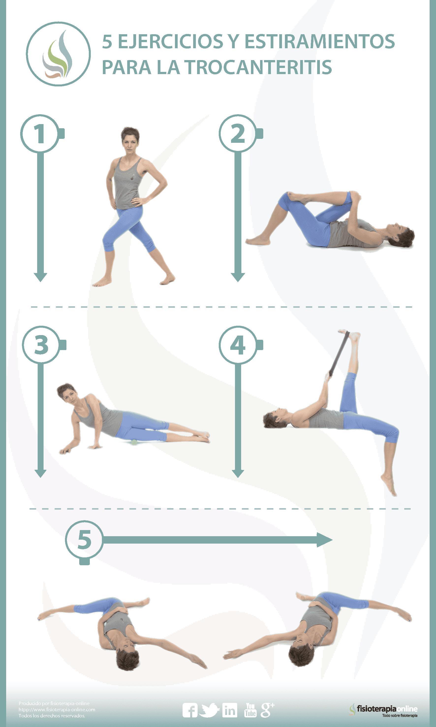 Tratamiento y ejercicios para la bursitis de cadera