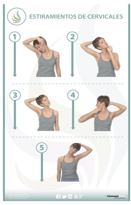 tratamiento fisioterapeutico para sindrome de latigazo cervical