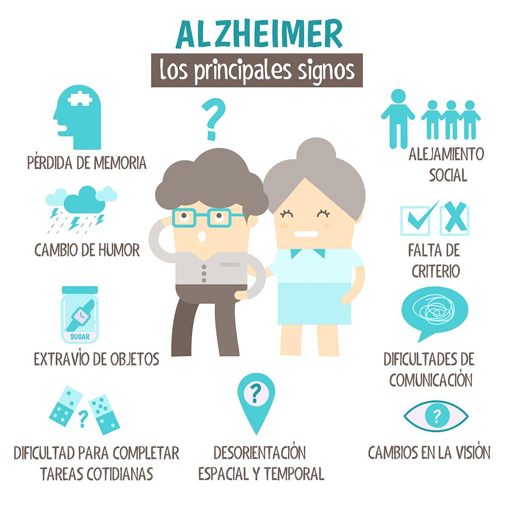 Principales signos del Alzheimer