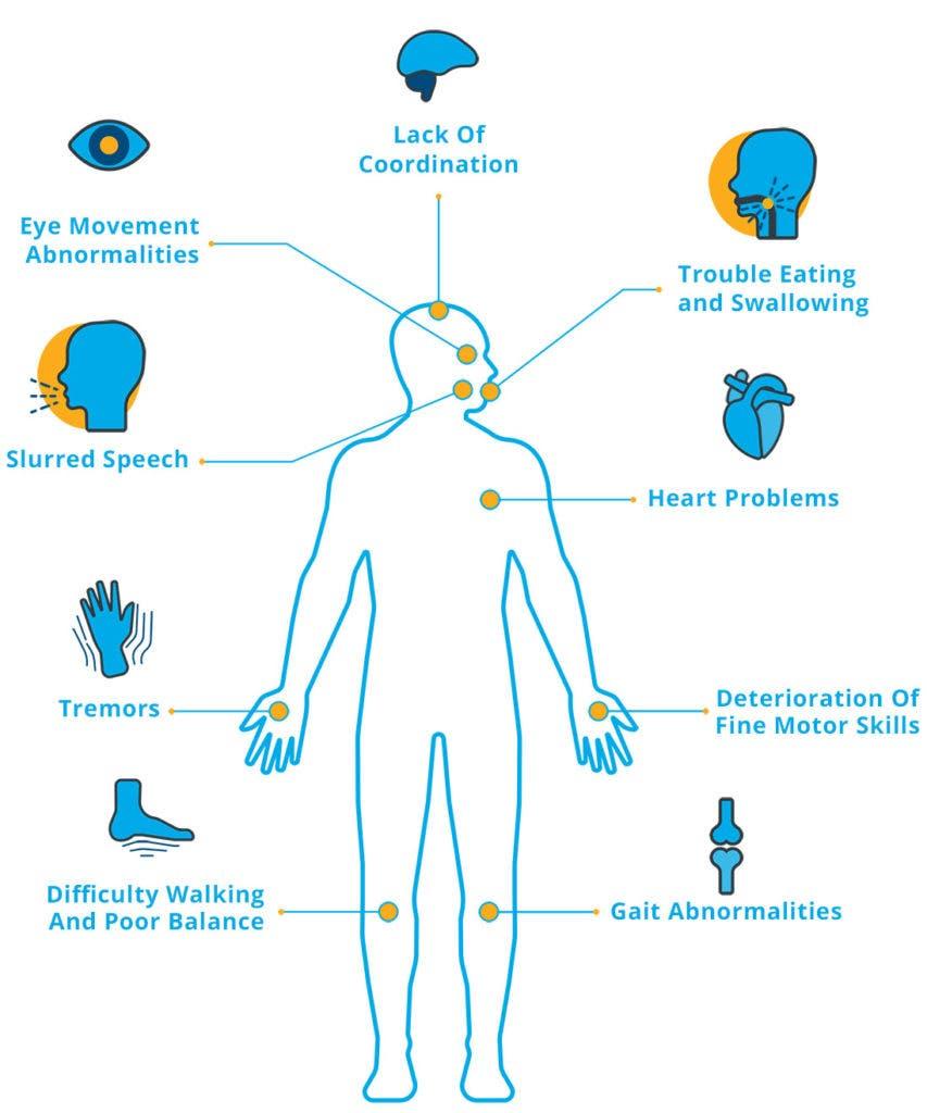 síntomas de la ataxia