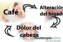 El café y el dolor de cabeza