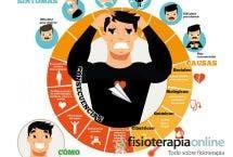 Daños que el estrés provoca en el cuerpo a medio y largo plazo