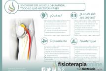 Síndrome del músculo piramidal. Qué es, causas, síntomas y tratamiento.
