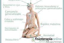 Los síntomas de la fibromialgia, el síndrome del dolor muscular crónico