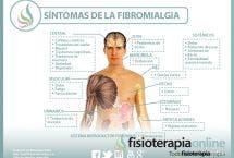 Fibromialgia. Causas, sintomas, diagnóstico y tratamiento