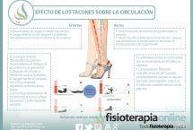 Efectos del uso de los tacones sobre la circulación