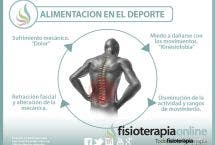 El circulo vicioso de la lumbalgia o dolor lumbar