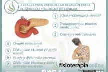 7 claves para entender la relación  entre el páncreas y el dolor de espalda