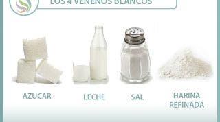 Venenos blancos, los peligros del azúcar