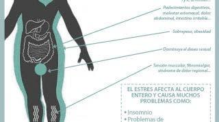 El estrés, sus repercusiones en nuestro cuerpo y su relación con los dolores de espalda y cefaleas
