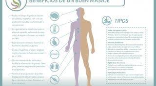 Los beneficios de un buen masaje son muchÍsimos, incluso si te lo das a ti mismo