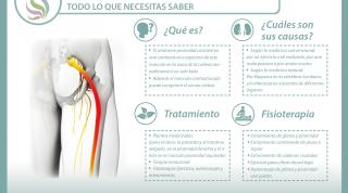 Síndrome del músculo piramidal. Qué es, causas, síntomas y tratamiento