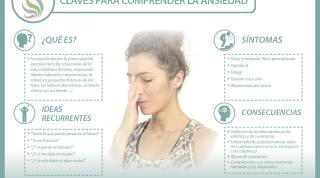 La ansiedad y su relación con los dolores de espalda