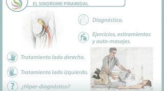 5 claves para entender y tratar el síndrome piramidal