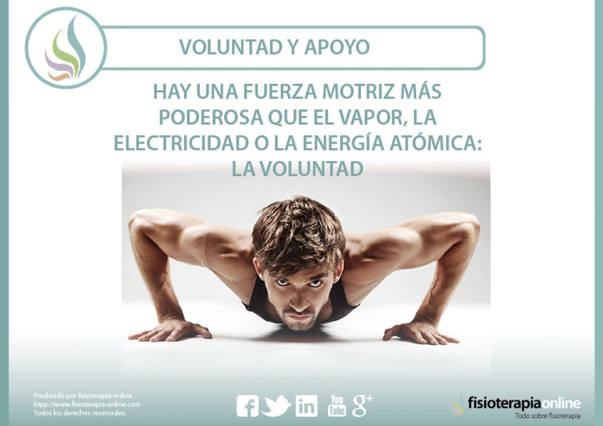 Voluntad y apoyo