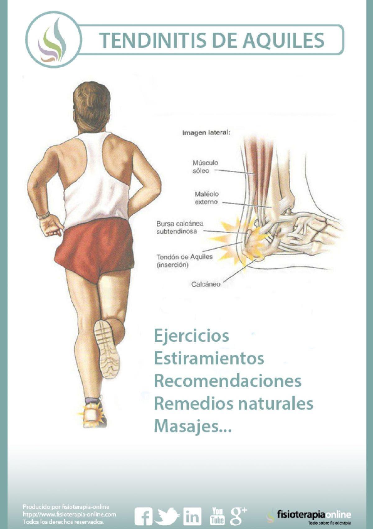 La tendinitis o tendinosis de Aquiles, qué es, cómo se produce y unas útiles herramientas para tratarla