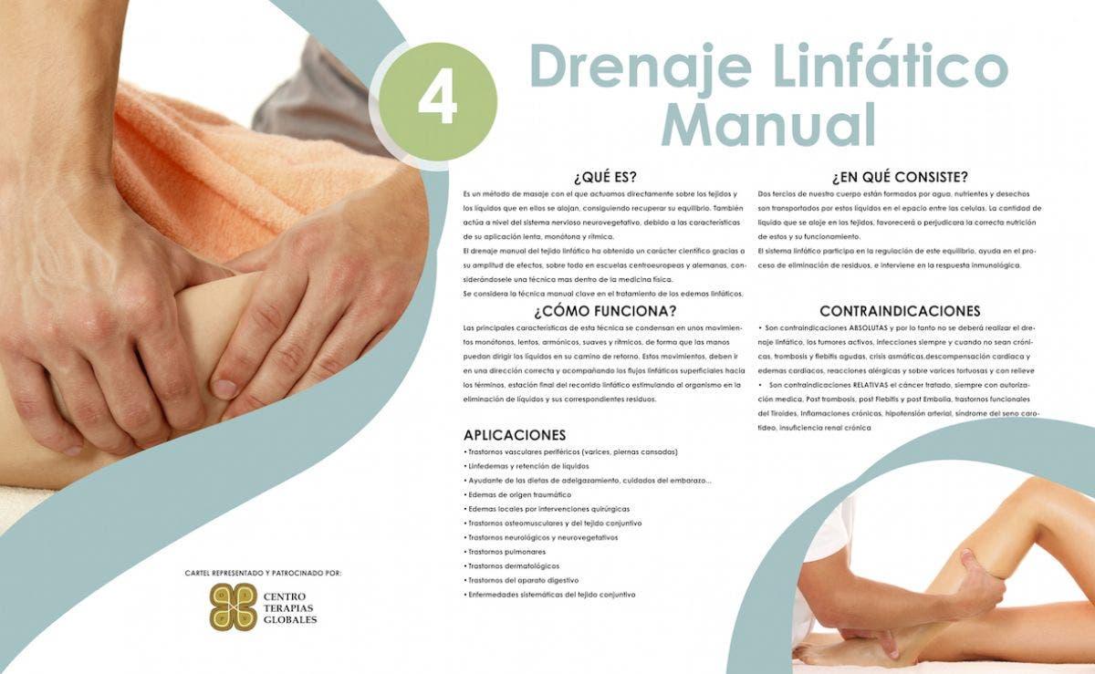 Drenaje Linfático Manual. Un gran aliado para tu circulación ...