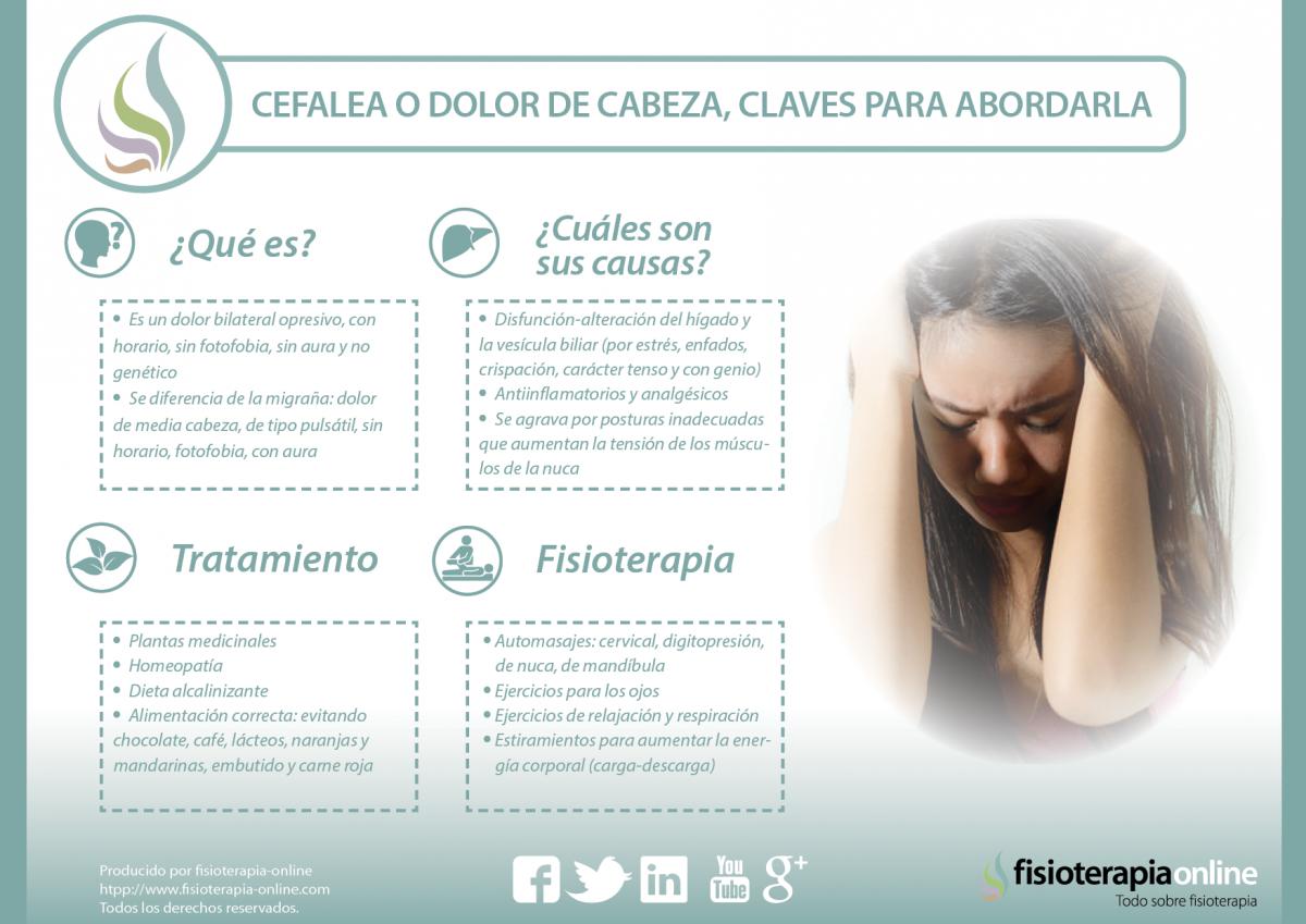medicamentos naturales para la cefalea tensional