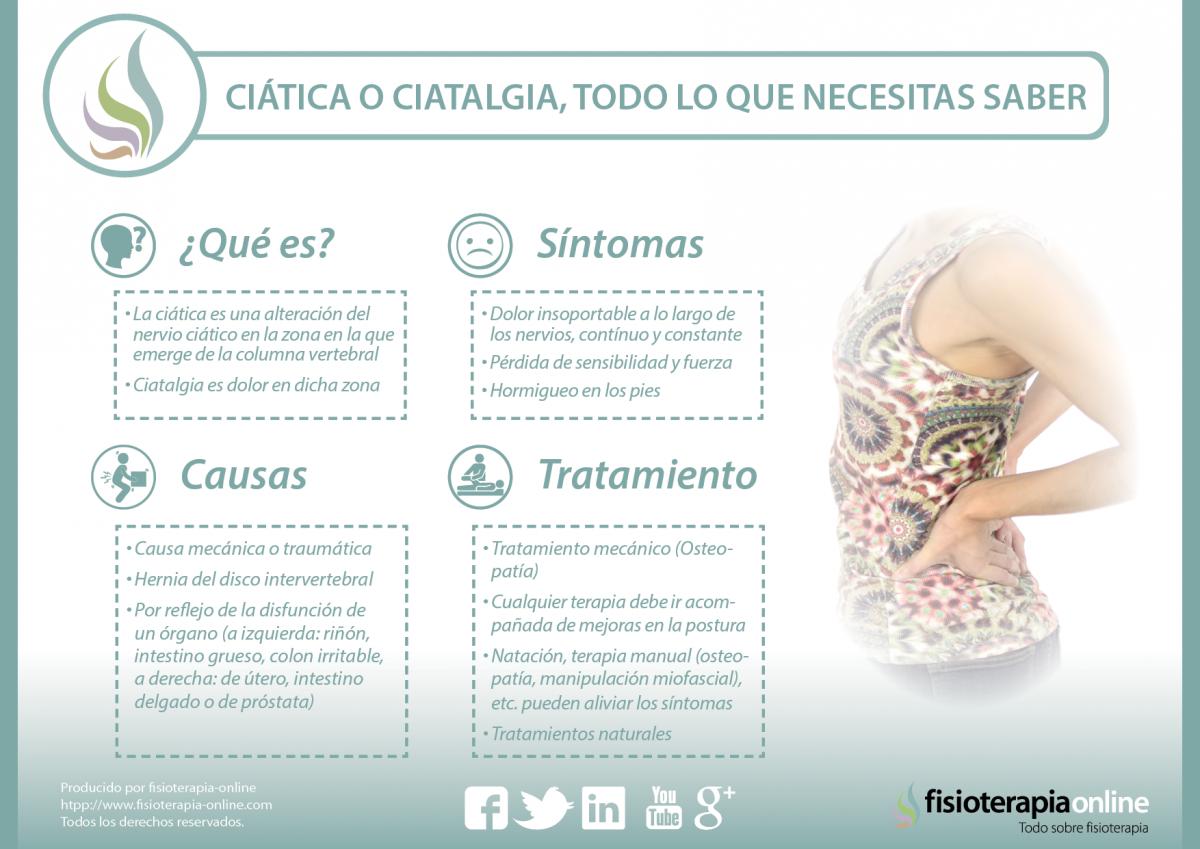 La ciática o dolor ciático, un problema muy actual que puede tener solución con un tratamiento adecuado