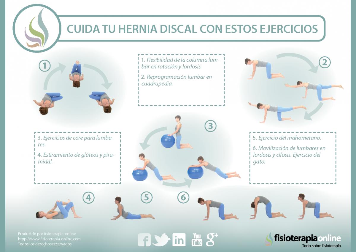 8 sencillos ejercicios para cuidar y mejorar la hernia discal fisioterapia online - Ejercicios en piscina para hernia discal l5 s1 ...