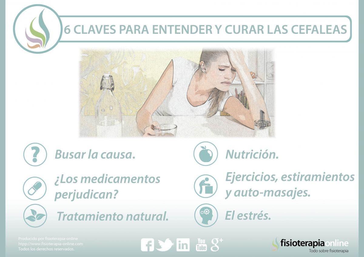 6 claves para entender y curar las cefaleas