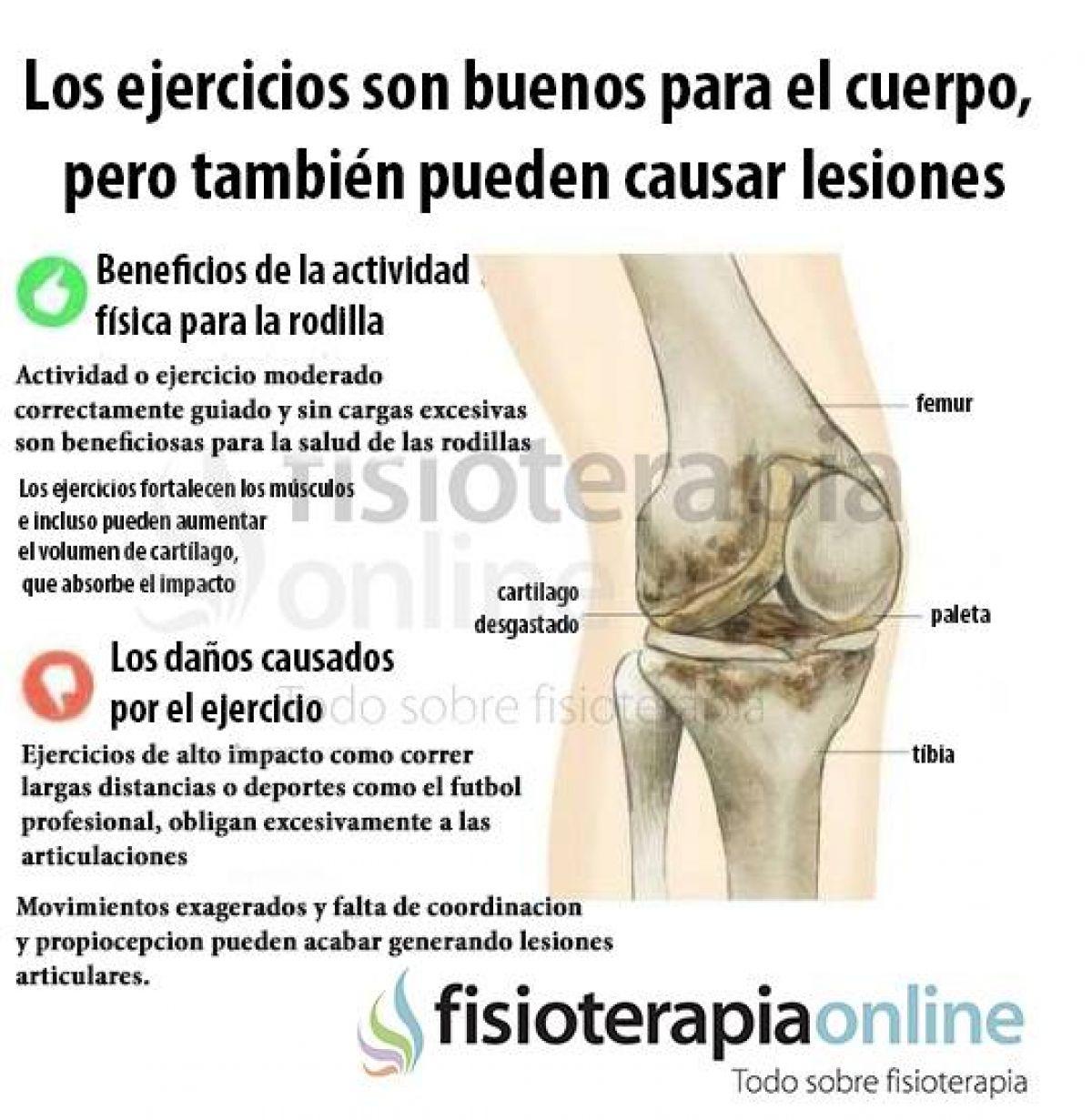 Realiza ejercicio físico pero no te pases, ten cuidado con las consecuencias, sobrecargas, roturas de fibras, lesiones articulares