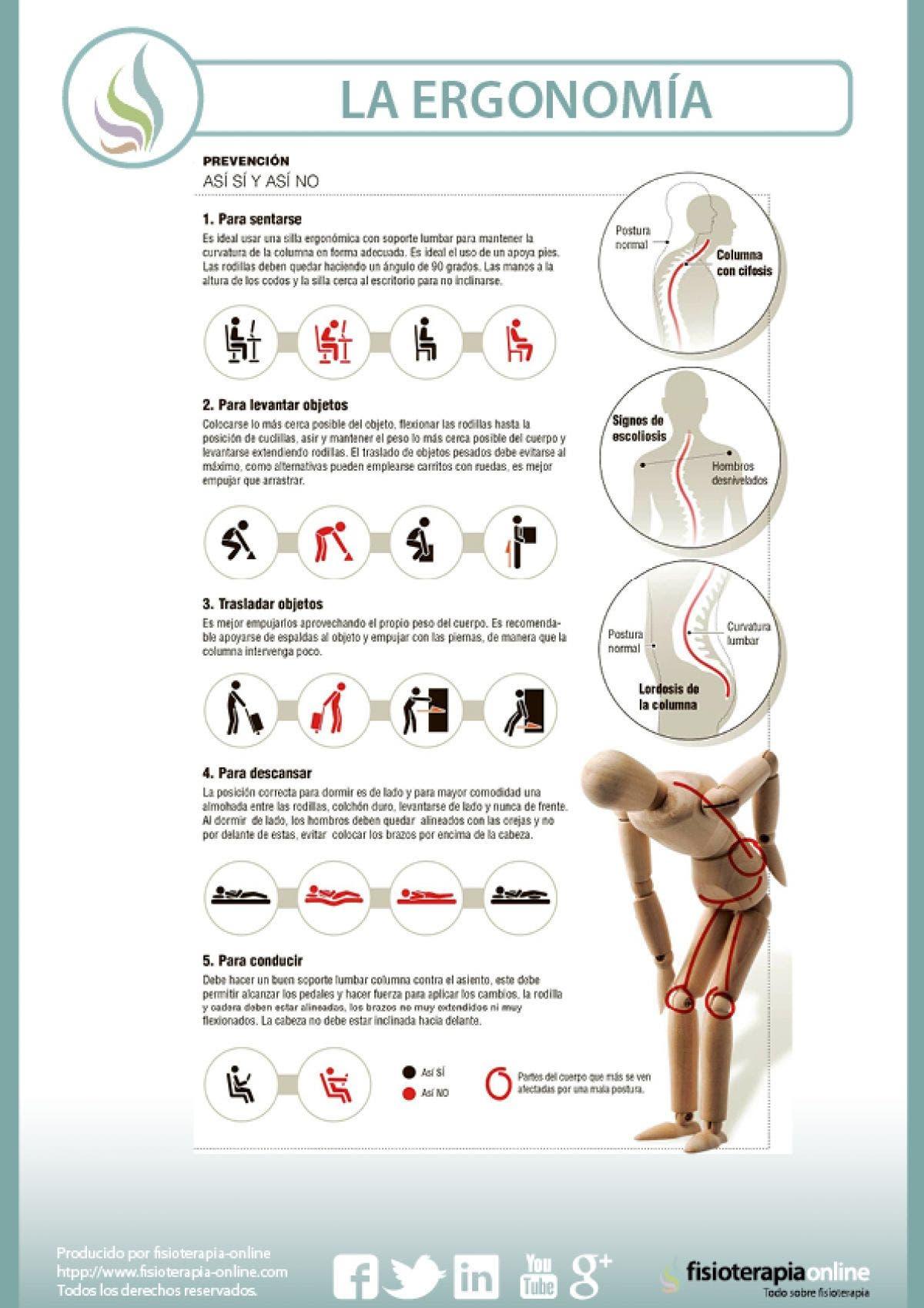 La Ergonomía, el arte de cuidar tu cuerpo, aprende cómo