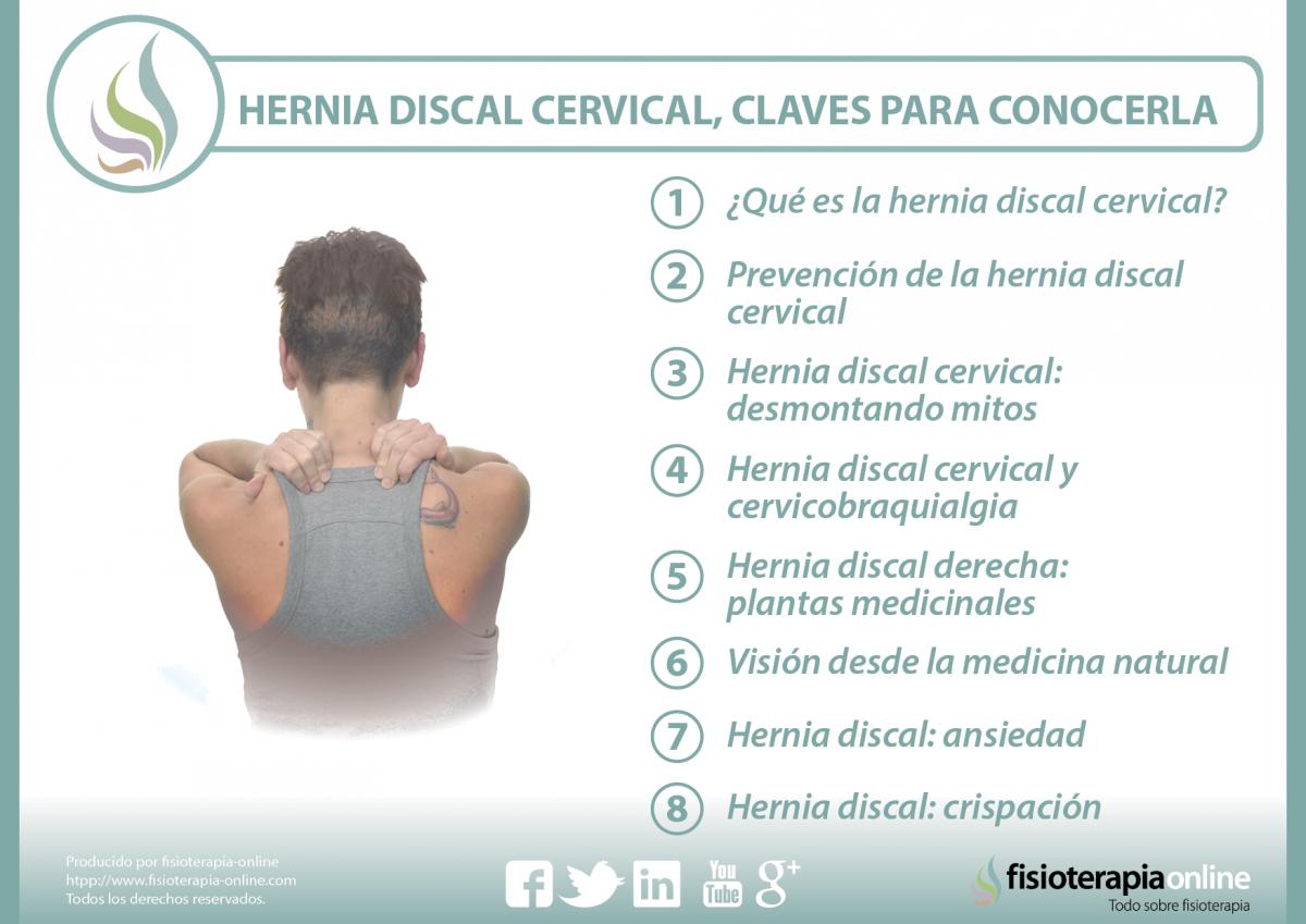 Hernia discal cervical, 23 interesantes vídeos sobre el tema