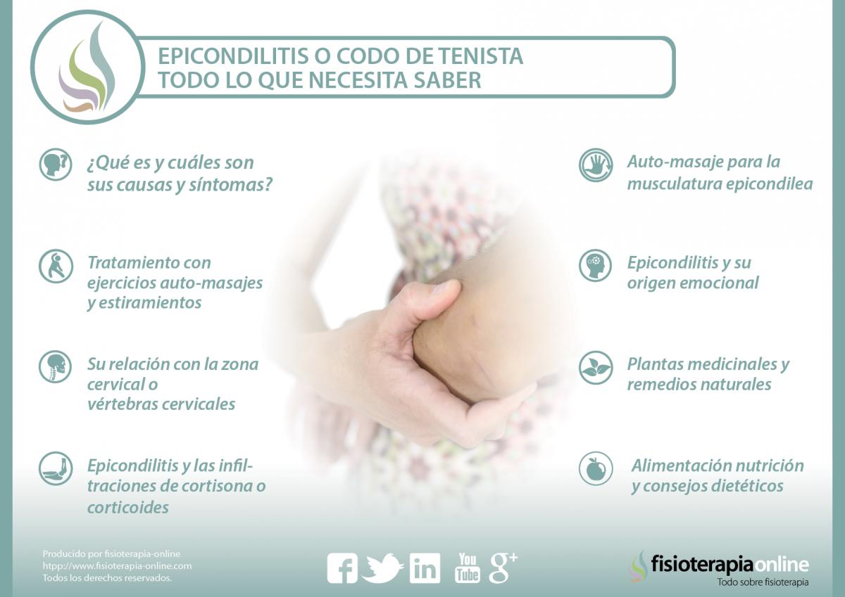 Tendinitis de codo o epicondilitis. 15 vídeos para ayudarte a solucionar este problema