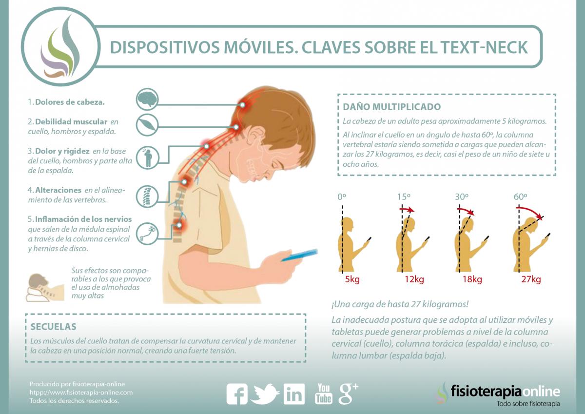 Text Neck. Las consecuencias en las cervicales del uso de teléfonos móviles