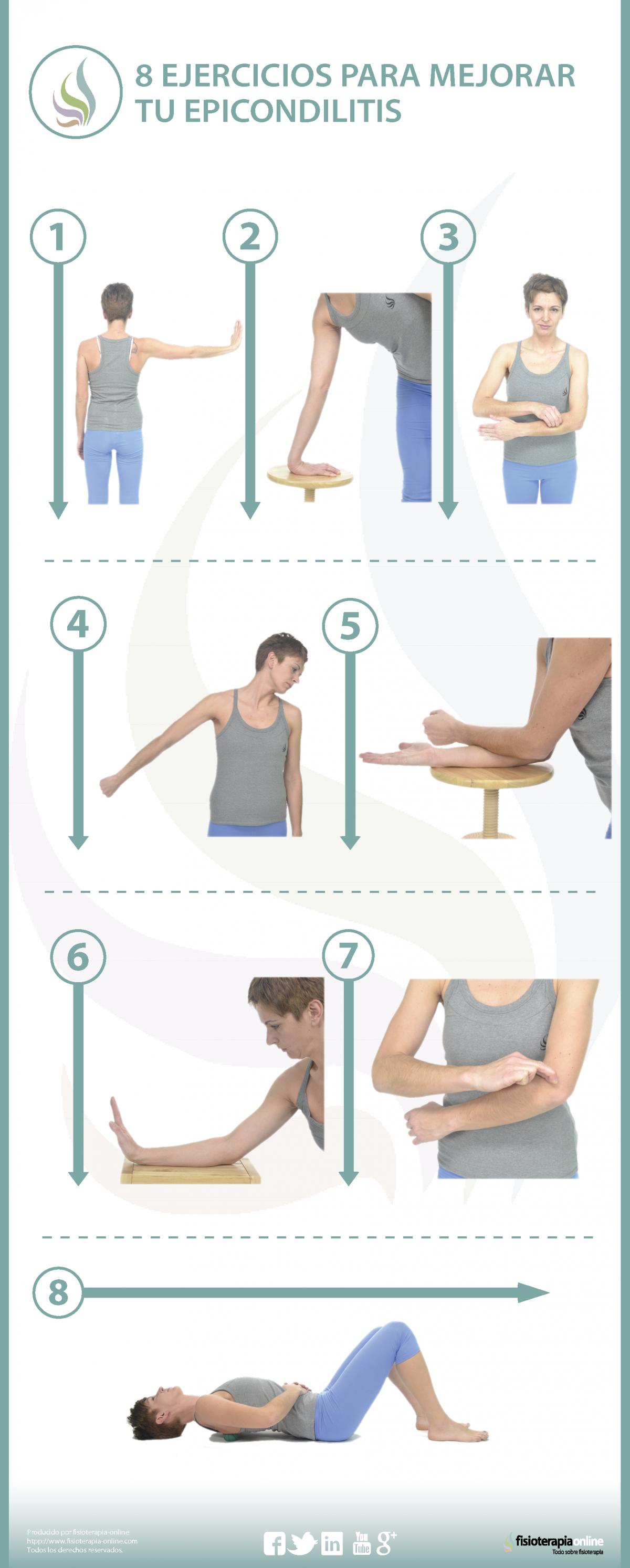 8 ejercicios, estiramientos y automasajes para la epicondilitis