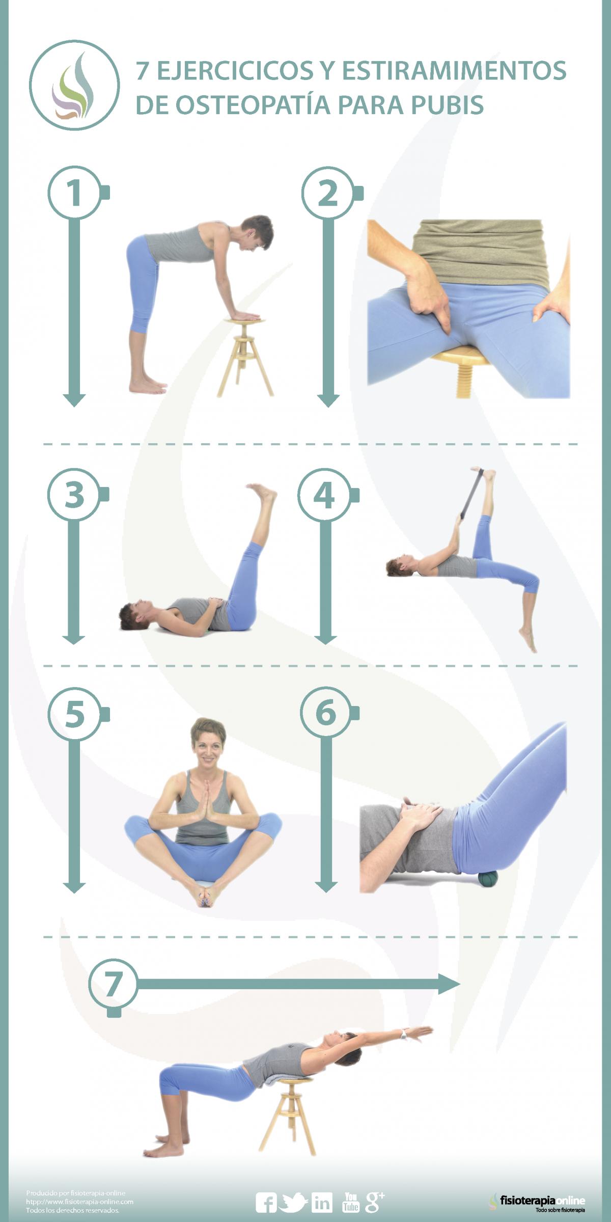 7 estiramientos, ejercicios y automasajes para la pubalgia u osteopatía de pubis