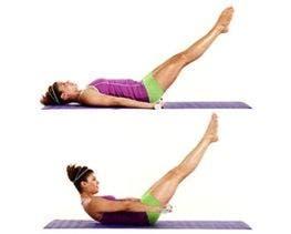 Abdominalles aislamiento muscular