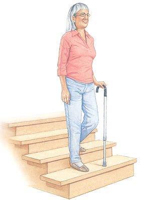Uso del bast n como apoyo para la marcha fisioterapia online for Escaleras piscina para personas mayores