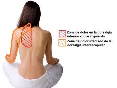 La crisis 2 sheynogo de las vértebras el tratamiento