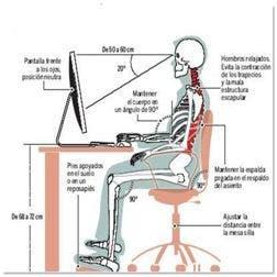Ergonom a postural qu es fisioterapia online for Que es un oficinista